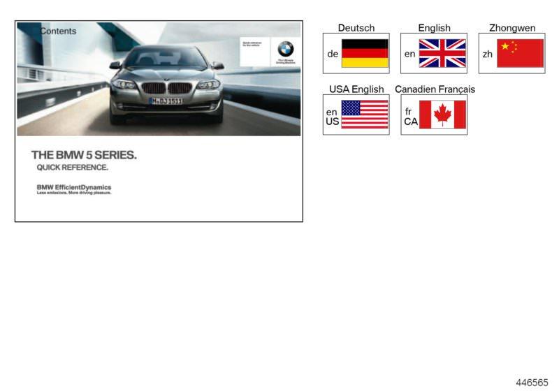 Technical Literature parts 520d Touring F11 Facelift (LCI) | HUBAUER